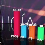 Sorprenden los votos nulos «creativos» del municipio gaditano de La Algaida