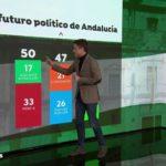 Adelante Andalucía propone una candidatura sin Susana Díaz