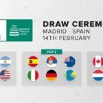 Así será el sorteo de la Copa Davis