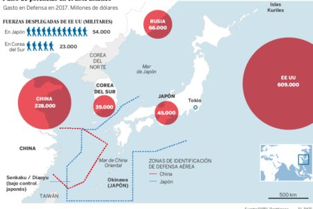 Japón, un archipiélago rodeado de titanes militares en metamorfosis